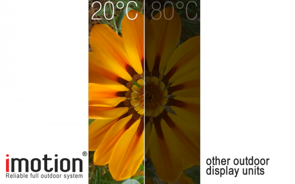Why is climate control important for outdoor displays?