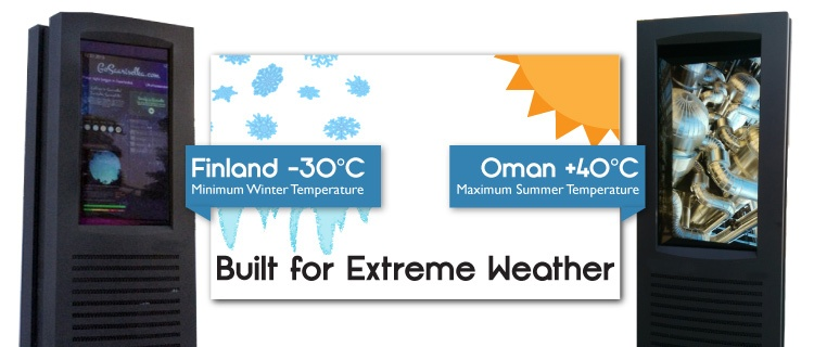 The most Northerly & Southerly locations for our outdoor units - Finland & Oman, temperatures range from -30c to +40c