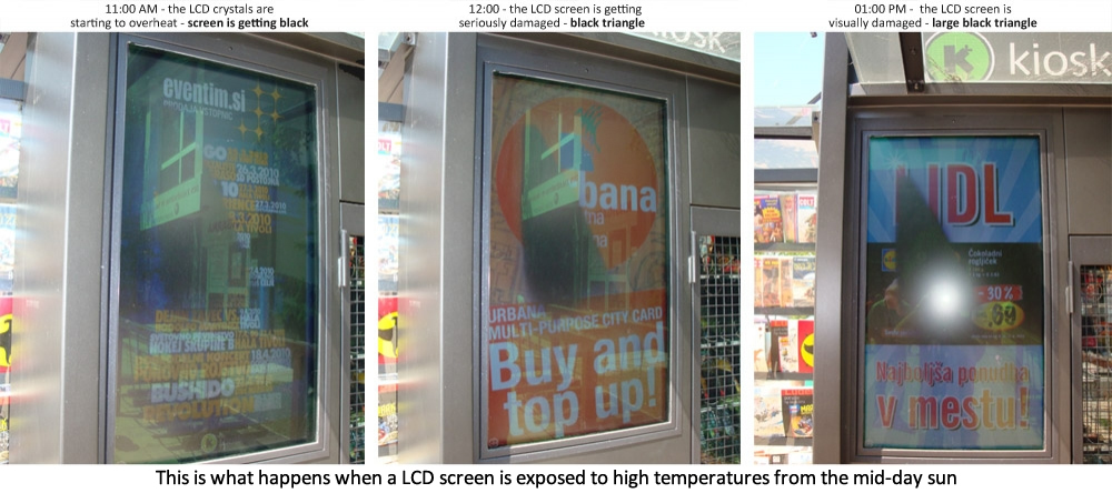 Direct sunlight causes blackout of the display. Don't let a cheap 'investment' turn into a long term embarrassment. Call us to discuss your project.
